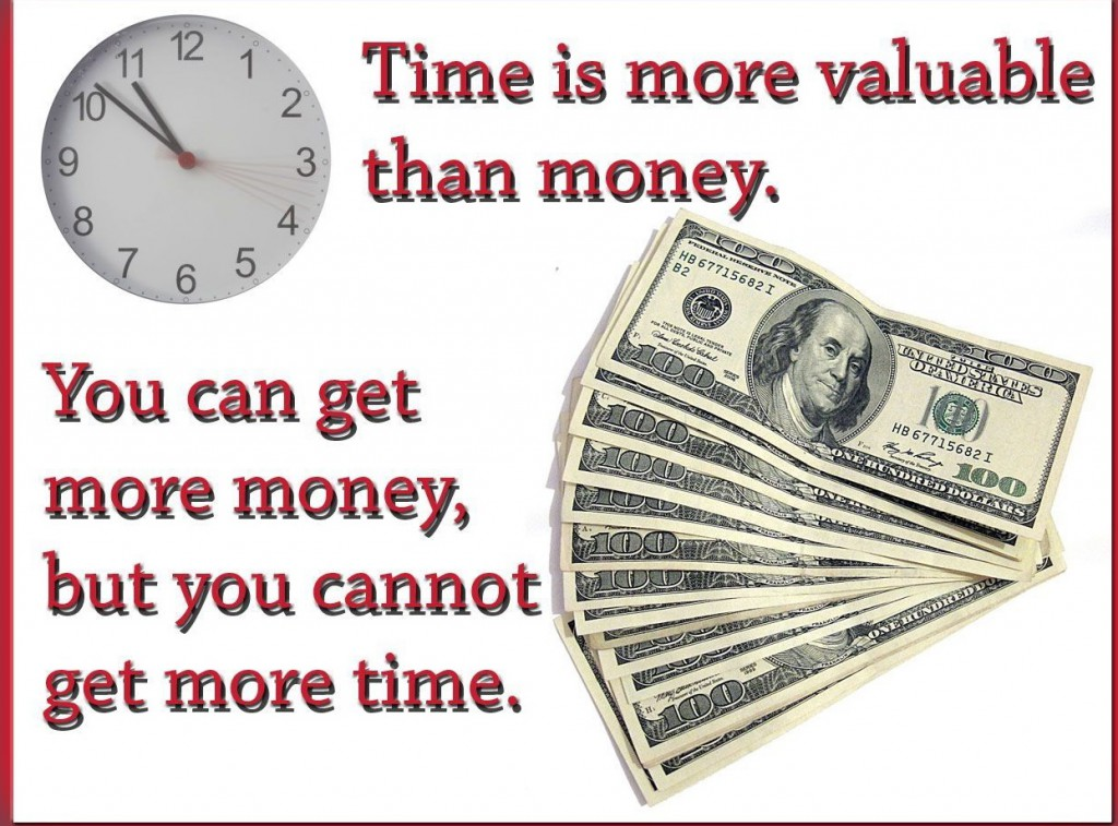 importance of time value of money to an organization The time value of money is the concept that money is worth more today that it is in the  one of the most fundamental concepts in finance is the time value of money  describe why the time value of money is important when analyzing a.
