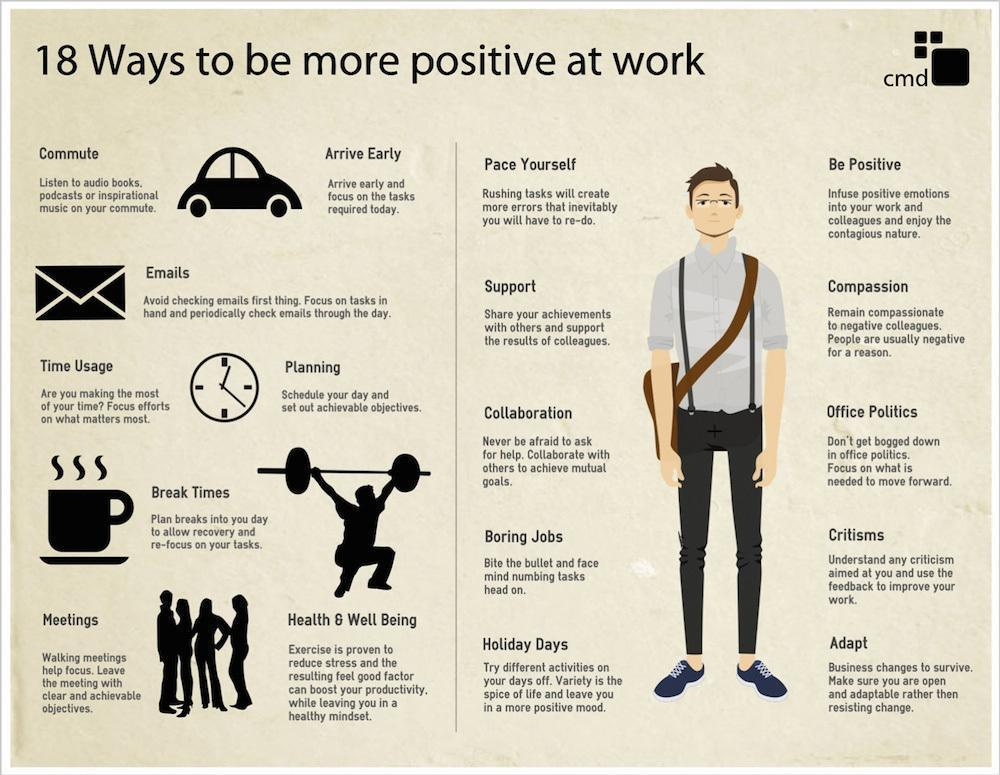 PositiveAtWork18Ways