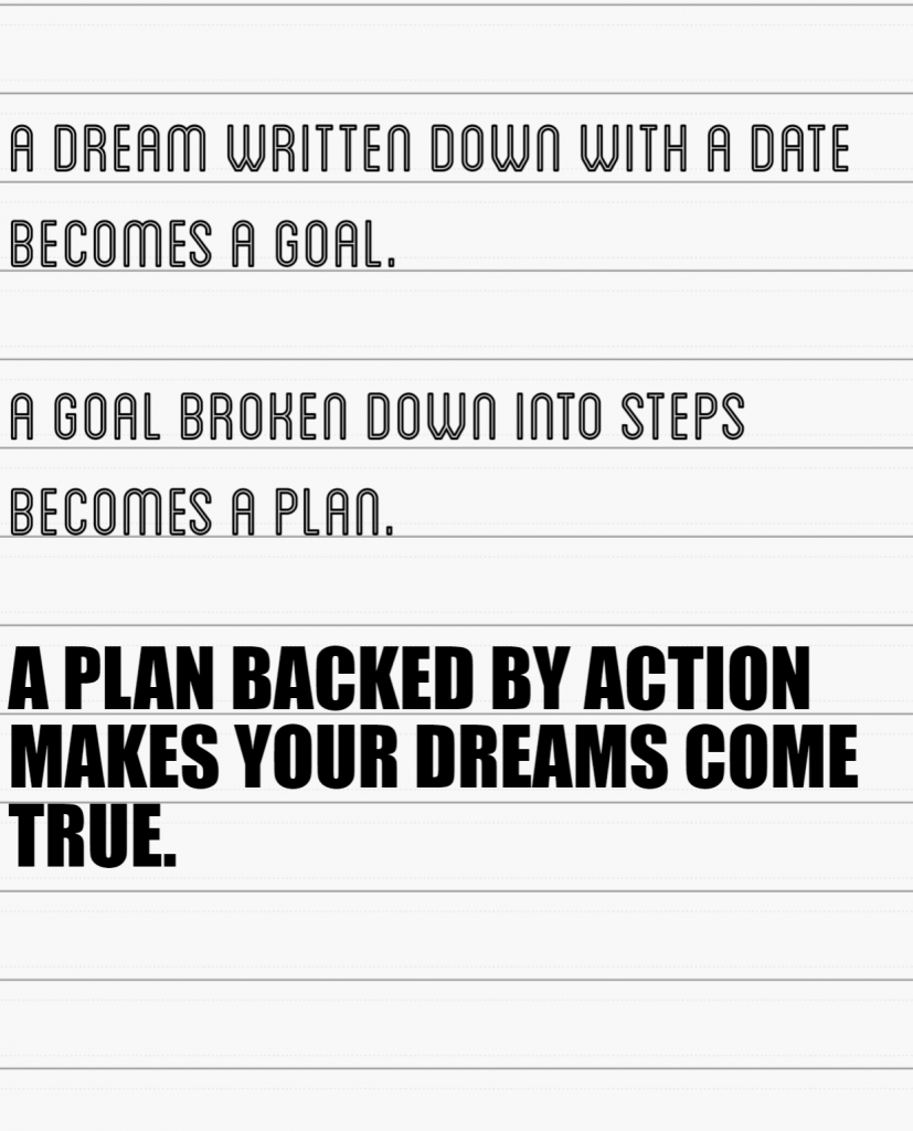 Quote- A dream written down with a date becomes a goal. A goal broken down into steps becomes a plan. A plan backed by action makes your dreams come true.